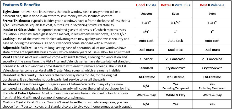 vista-features